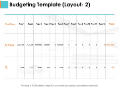 Budgeting Template Layout 2 Slide2 Sample Budget Ppt Ppt PowerPoint Presentation Pictures Guide