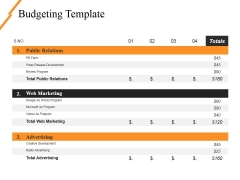 Budgeting Template Ppt PowerPoint Presentation Outline Designs Download