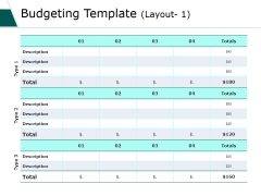 Budgeting Template Ppt PowerPoint Presentation Show Picture