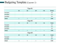 Budgeting Template Ppt PowerPoint Presentation Show Visual Aids