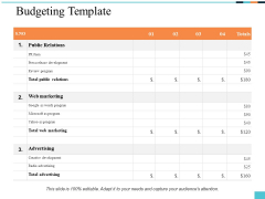 Budgeting Template Ppt PowerPoint Presentation Slides Example