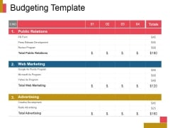 Budgeting Template Ppt PowerPoint Presentation Themes