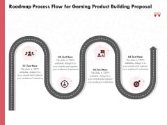 Build A Gaming Computer Roadmap Process Flow For Gaming Product Building Proposal Summary PDF