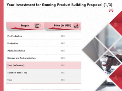 Build A Gaming Computer Your Investment For Gaming Product Building Proposal Rate Slides PDF