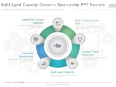 Build Agent Capacity Generate Sponsorship Ppt Example