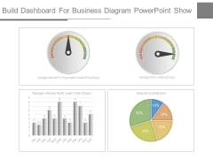 Build Dashboard For Business Diagram Powerpoint Show