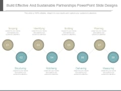 Build Effective And Sustainable Partnerships Powerpoint Slide Designs