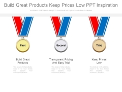 Build Great Products Keep Prices Low Ppt Inspiration