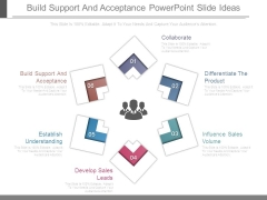 Build Support And Acceptance Powerpoint Slide Ideas