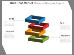 Build Test Market Measure Structure Steps Powerpoint Slides
