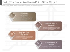 Build The Franchise Powerpoint Slide Clipart