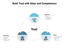 Build Trust With Value And Competenece Ppt PowerPoint Presentation File Skills PDF