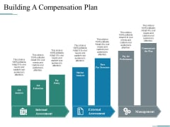Building A Compensation Plan Ppt PowerPoint Presentation Icon Aids