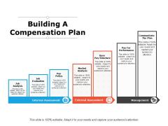 Building A Compensation Plan Ppt PowerPoint Presentation Ideas Vector