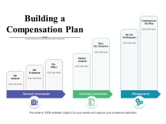 Building A Compensation Plan Ppt PowerPoint Presentation Model Background Images