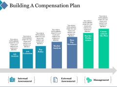 Building A Compensation Plan Ppt PowerPoint Presentation Show Icons