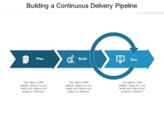 Building A Continuous Delivery Pipeline Ppt PowerPoint Presentation Summary Graphics Design