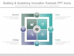 Building And Sustaining Innovation Example Ppt Icons