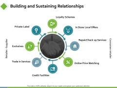 Building And Sustaining Relationships Ppt PowerPoint Presentation Gallery Show