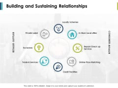 Building And Sustaining Relationships Ppt PowerPoint Presentation Icon Example Introduction