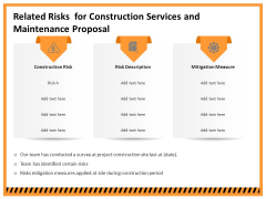Building Assembly Conservation Solutions Related Risks For Construction Services And Maintenance Proposal Topics PDF