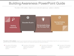 Building Awareness Powerpoint Guide