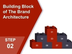 Building Block Of The Brand Architecture Ppt PowerPoint Presentation Styles Templates