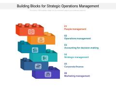 Building Blocks For Strategic Operations Management Ppt PowerPoint Presentation Gallery Slide Download PDF