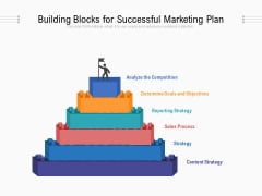 Building Blocks For Successful Marketing Plan Ppt PowerPoint Presentation Gallery Example Topics PDF
