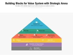 Building Blocks For Value System With Strategic Arena Ppt PowerPoint Presentation Gallery Outfit PDF