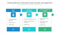 Building Blocks Of Business Data Quality Management Ppt PowerPoint Presentation Outline Samples PDF