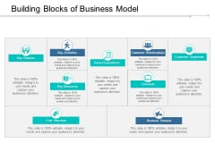 Building Blocks Of Business Model Ppt Powerpoint Presentation Outline Skills
