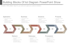 Building Blocks Of Iot Diagram Powerpoint Show