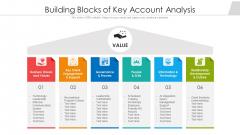 Building Blocks Of Key Account Analysis Ppt PowerPoint Presentation Summary Themes PDF