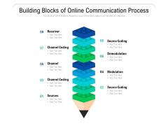 Building Blocks Of Online Communication Process Ppt PowerPoint Presentation File Pictures PDF