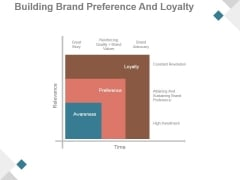 Building Brand Preference And Loyalty Ppt PowerPoint Presentation Layout