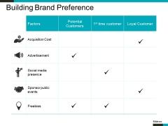 Building Brand Preference Ppt PowerPoint Presentation Styles Smartart