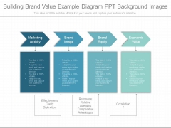 Building Brand Value Example Diagram Ppt Background Images