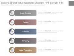 Building Brand Value Example Diagram Ppt Sample File
