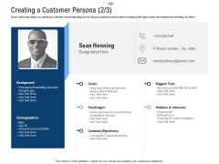 Building Customer Experience Strategy For Business Creating A Customer Persona Plan Designs PDF