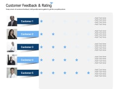 Building Customer Experience Strategy For Business Customer Feedback And Rating Microsoft PDF