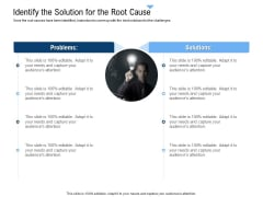 Building Customer Experience Strategy For Business Identify The Solution For The Root Cause Introduction PDF