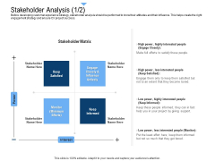 Building Customer Experience Strategy For Business Stakeholder Analysis Project Graphics PDF