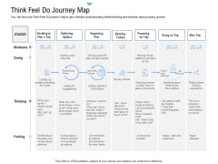 Building Customer Experience Strategy For Business Think Feel Do Journey Map Ppt Pictures Example Topics PDF