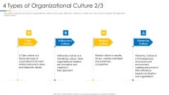 Building Efficient Work Environment 4 Types Of Organizational Culture Corporate Information PDF