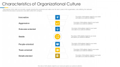 Building Efficient Work Environment Characteristics Of Organizational Culture Guidelines PDF
