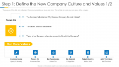 Building Efficient Work Environment Step 1 Define The New Company Culture And Values Communicate Information PDF