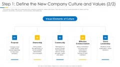 Building Efficient Work Environment Step 1 Define The New Company Culture And Values Effective Icons PDF
