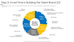 Building Efficient Work Environment Step 3 Invest Time In Building The Talent Brand Metrics Mockup PDF