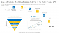 Building Efficient Work Environment Step 4 Optimize The Hiring Process To Bring In The Right People Scarcity Slides PDF